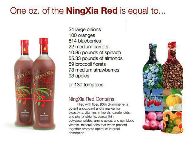 NingXia Red Benefits